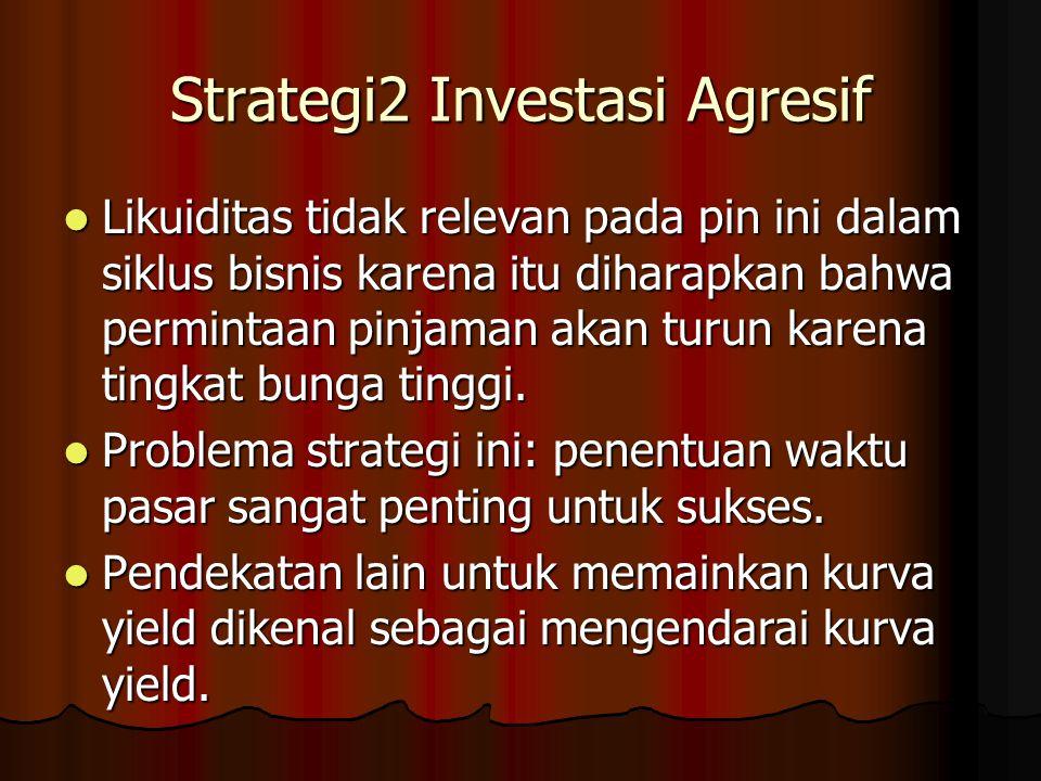 Strategi2 Investasi Agresif