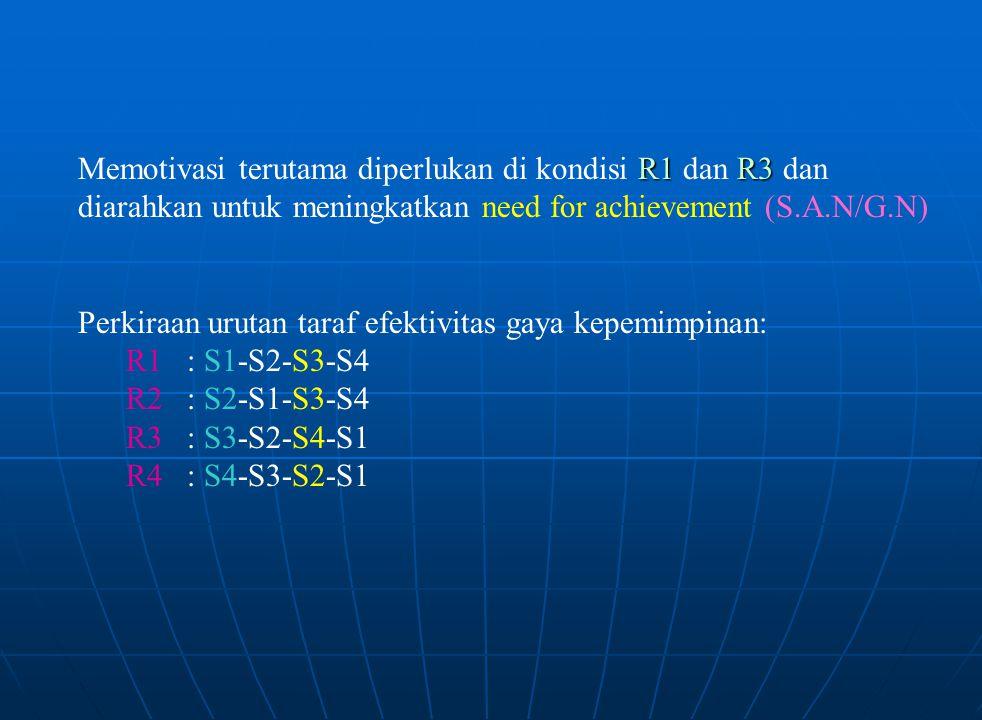 Memotivasi terutama diperlukan di kondisi R1 dan R3 dan diarahkan untuk meningkatkan need for achievement (S.A.N/G.N)