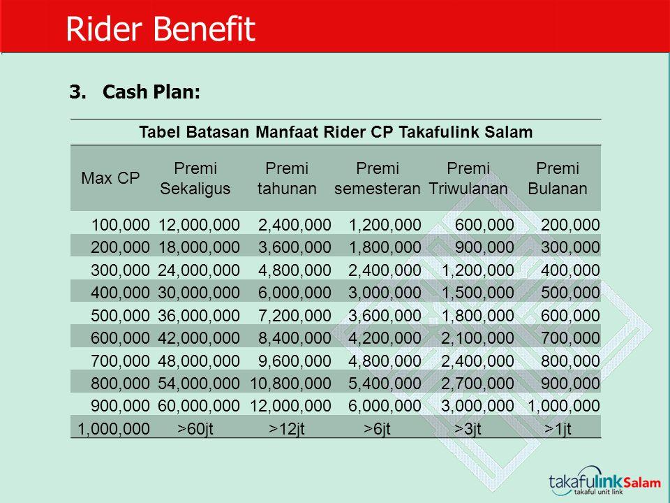 Tabel Batasan Manfaat Rider CP Takafulink Salam