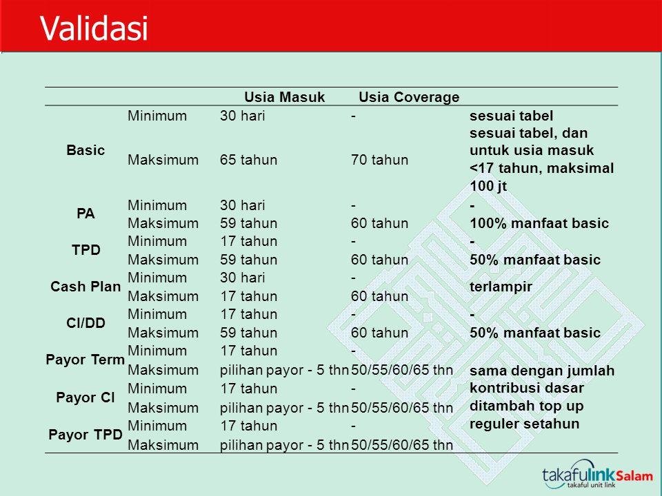 Validasi Usia Masuk Usia Coverage Basic Minimum 30 hari - sesuai tabel