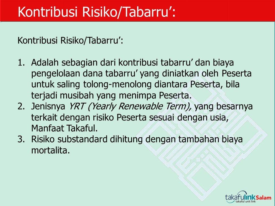 Kontribusi Risiko/Tabarru':
