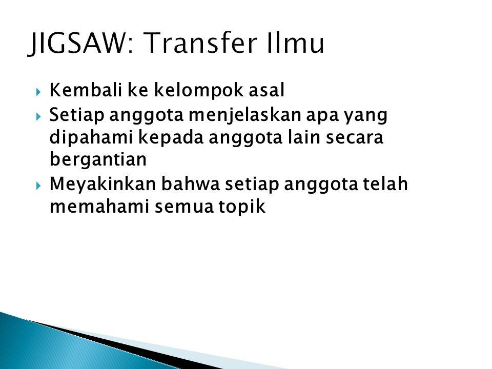 JIGSAW: Transfer Ilmu Kembali ke kelompok asal