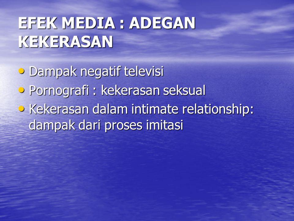 EFEK MEDIA : ADEGAN KEKERASAN