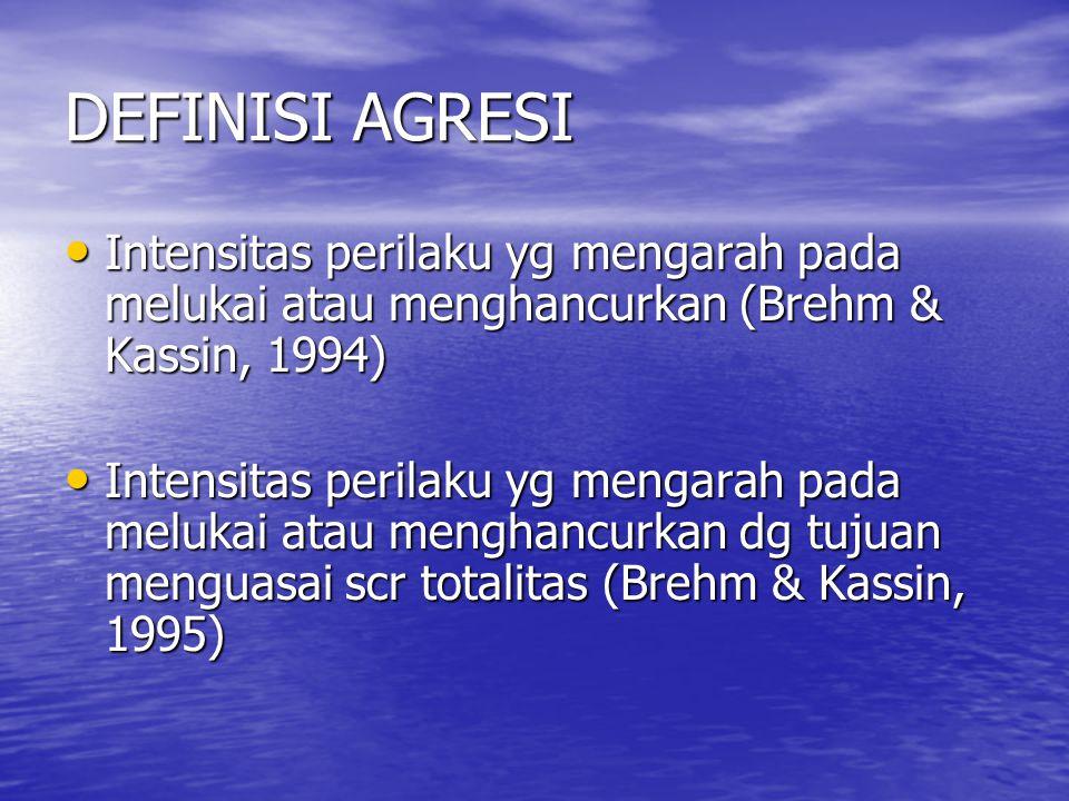 DEFINISI AGRESI Intensitas perilaku yg mengarah pada melukai atau menghancurkan (Brehm & Kassin, 1994)