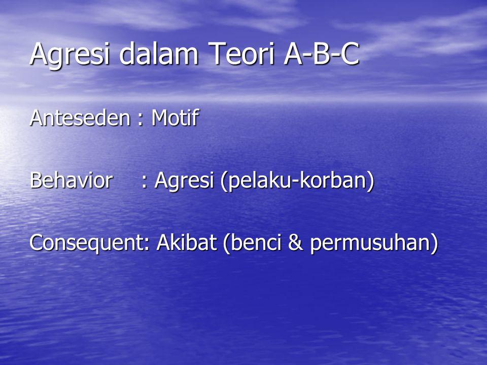 Agresi dalam Teori A-B-C