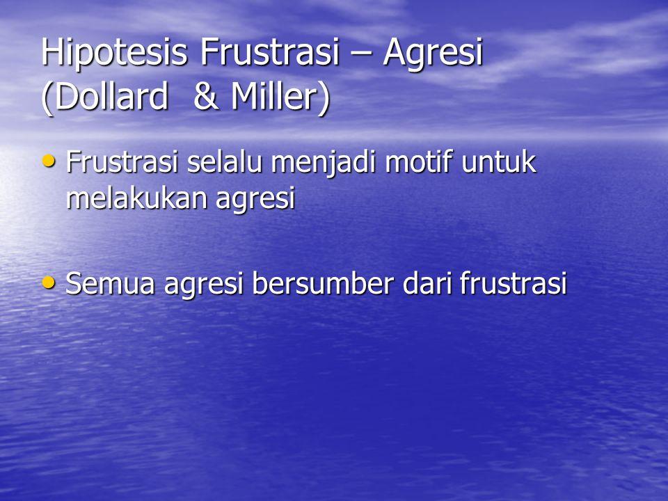 Hipotesis Frustrasi – Agresi (Dollard & Miller)