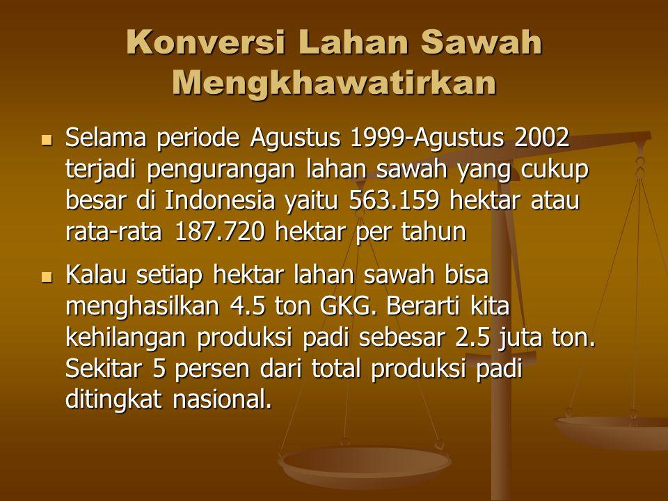 Konversi Lahan Sawah Mengkhawatirkan
