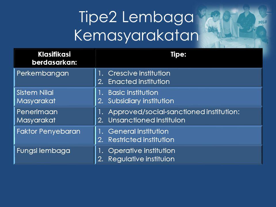 Tipe2 Lembaga Kemasyarakatan