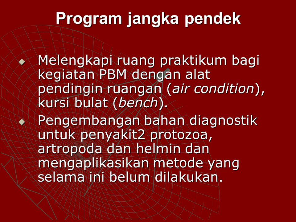 Program jangka pendek Melengkapi ruang praktikum bagi kegiatan PBM dengan alat pendingin ruangan (air condition), kursi bulat (bench).