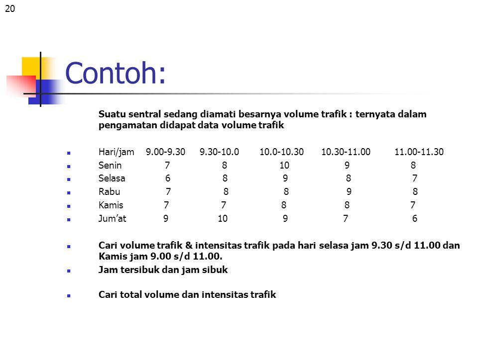 Contoh: Suatu sentral sedang diamati besarnya volume trafik : ternyata dalam pengamatan didapat data volume trafik.