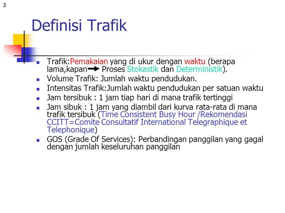 Definisi Trafik Trafik:Pemakaian yang di ukur dengan waktu (berapa lama,kapan Proses Stokastik dan Deterministik).