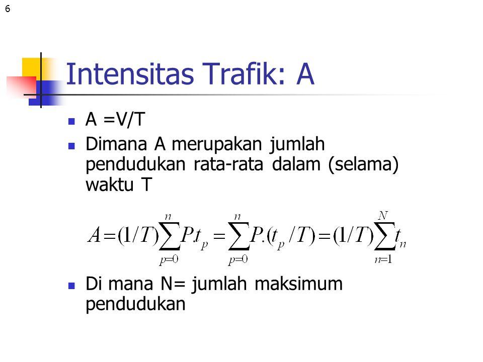 Intensitas Trafik: A A =V/T