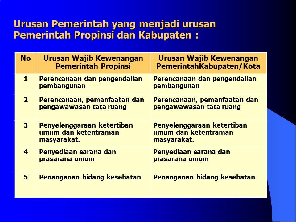 Urusan Pemerintah yang menjadi urusan Pemerintah Propinsi dan Kabupaten :