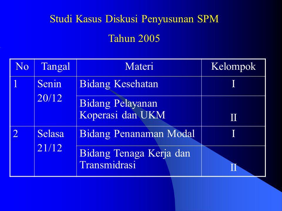 Studi Kasus Diskusi Penyusunan SPM