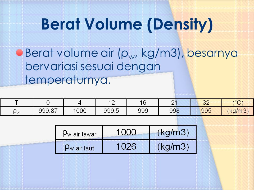 Berat Volume (Density)