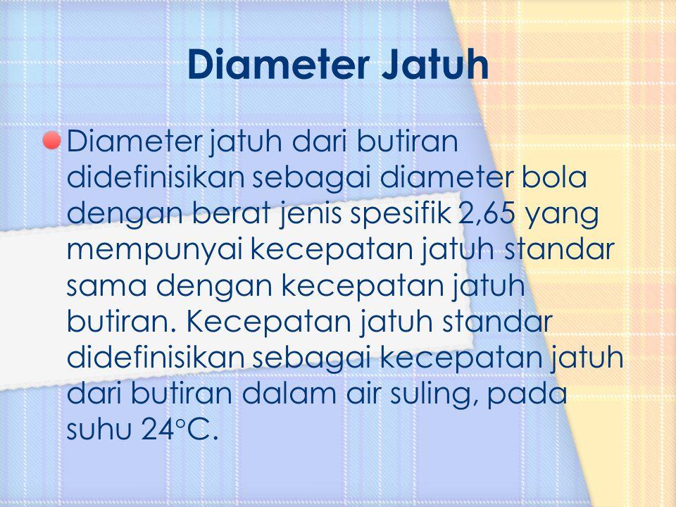 Diameter Jatuh