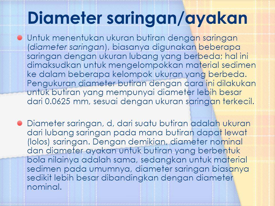 Diameter saringan/ayakan