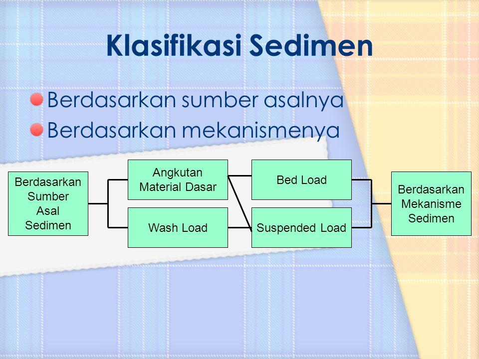 Klasifikasi Sedimen Berdasarkan sumber asalnya