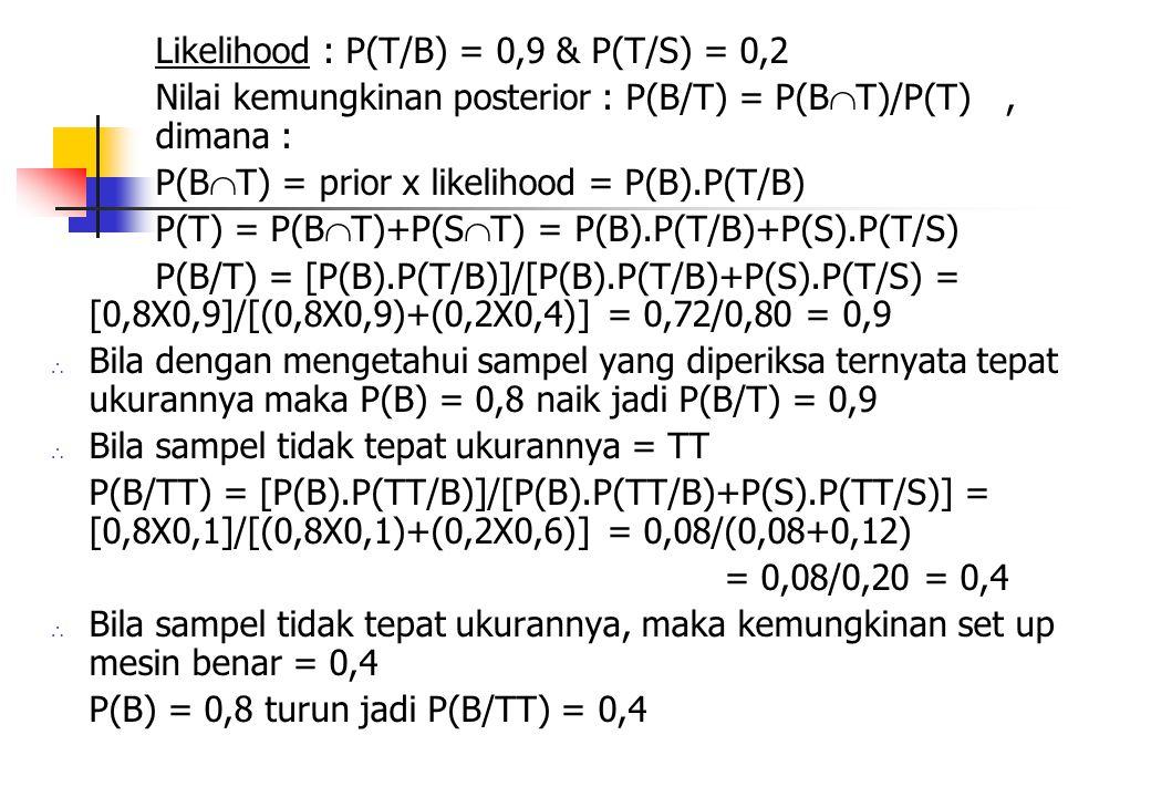 Nilai kemungkinan posterior : P(B/T) = P(BT)/P(T) , dimana :