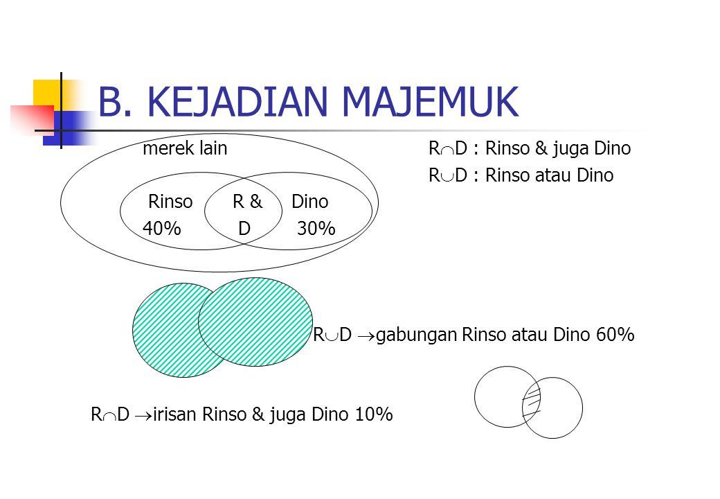 B. KEJADIAN MAJEMUK merek lain RD : Rinso & juga Dino