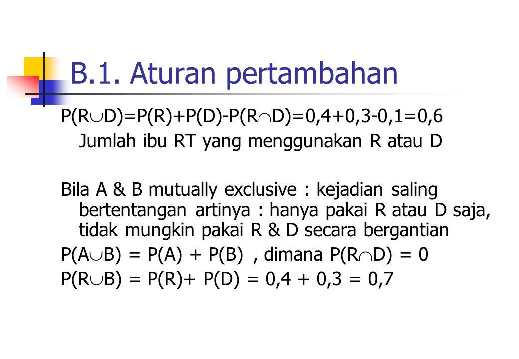B.1. Aturan pertambahan P(RD)=P(R)+P(D)-P(RD)=0,4+0,3-0,1=0,6