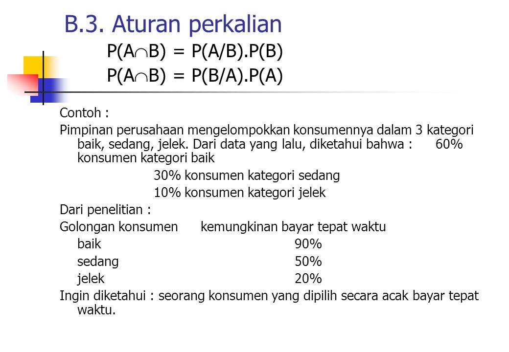 B.3. Aturan perkalian P(AB) = P(A/B).P(B) P(AB) = P(B/A).P(A)