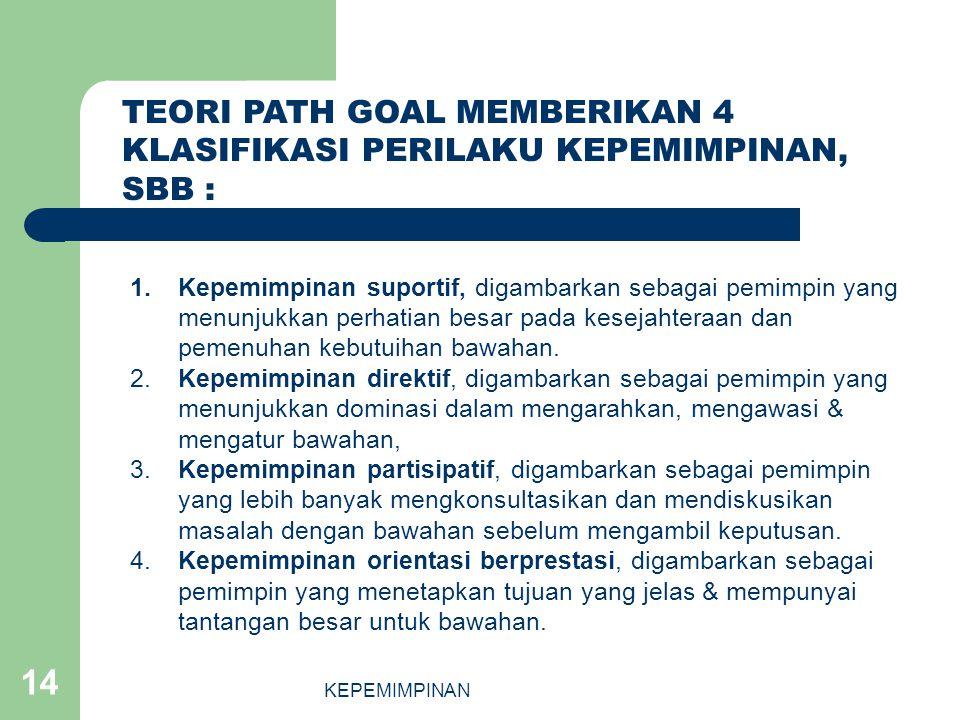 TEORI PATH GOAL MEMBERIKAN 4 KLASIFIKASI PERILAKU KEPEMIMPINAN, SBB :