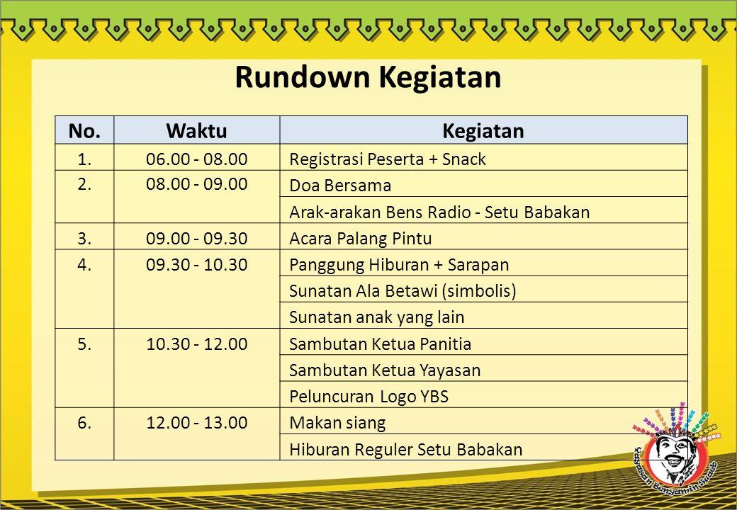 Rundown Kegiatan No. Waktu Kegiatan 1. 06.00 - 08.00