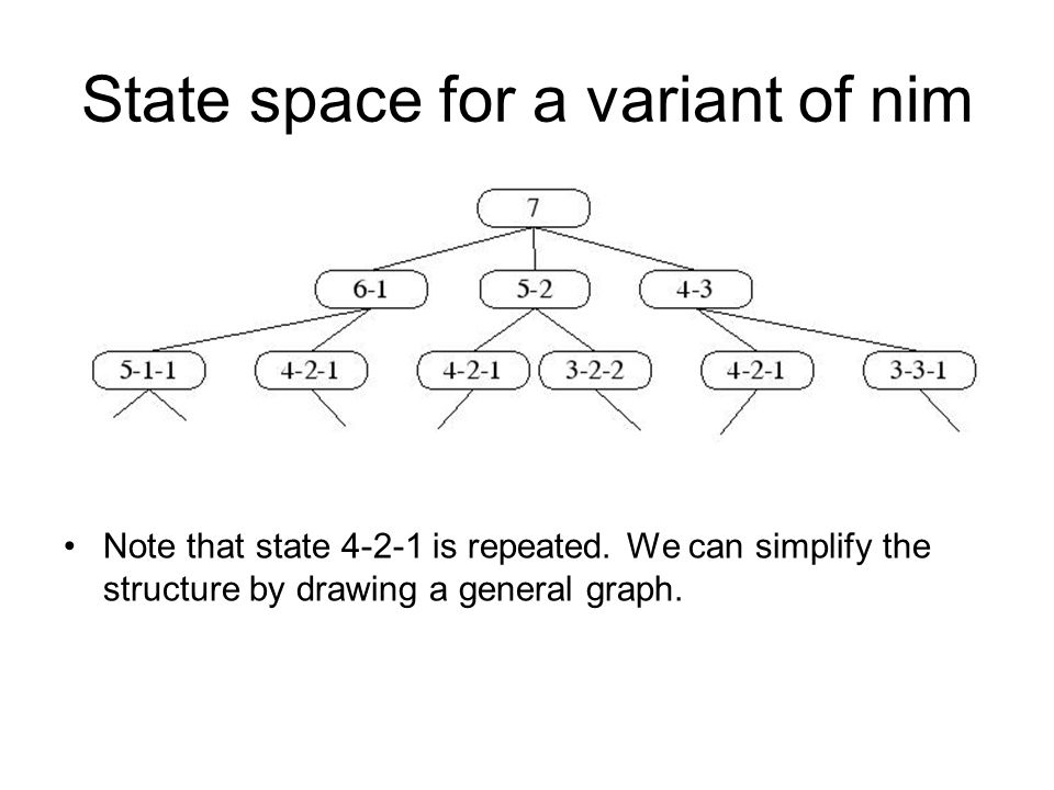 State space for a variant of nim