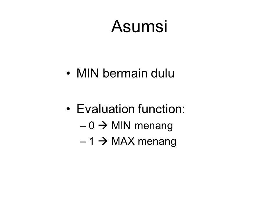 Asumsi MIN bermain dulu Evaluation function: 0  MIN menang