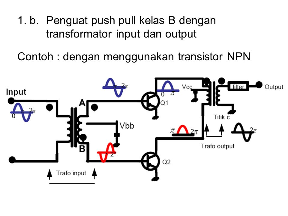 1. b. Penguat push pull kelas B dengan transformator input dan output