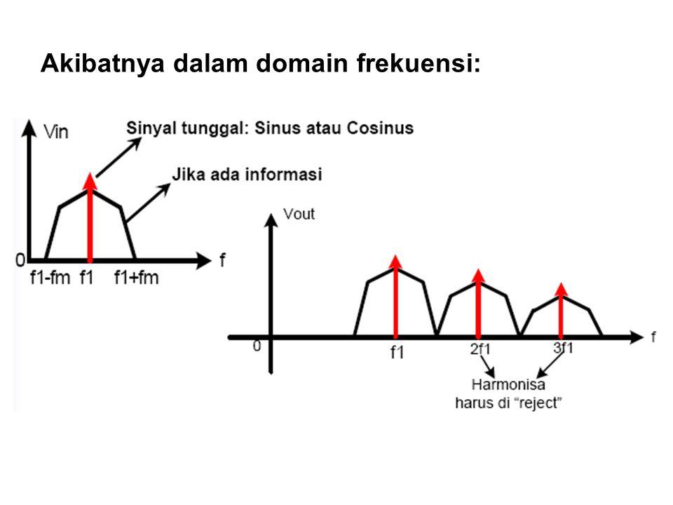 Akibatnya dalam domain frekuensi: