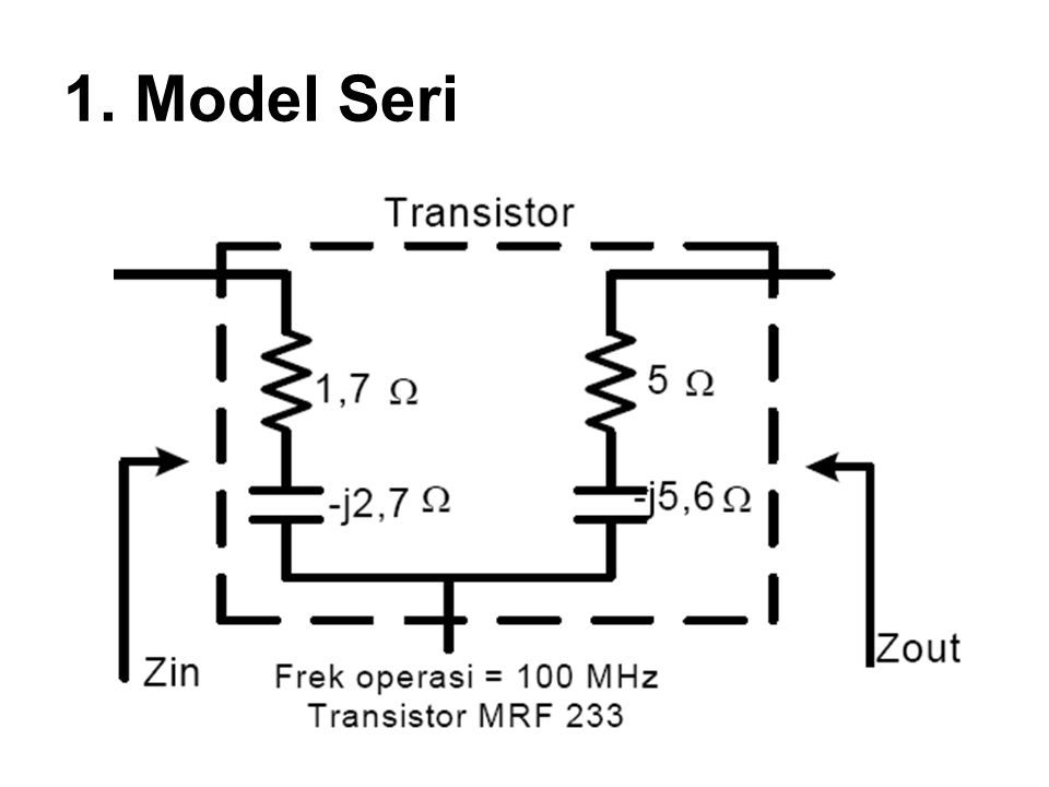 1. Model Seri