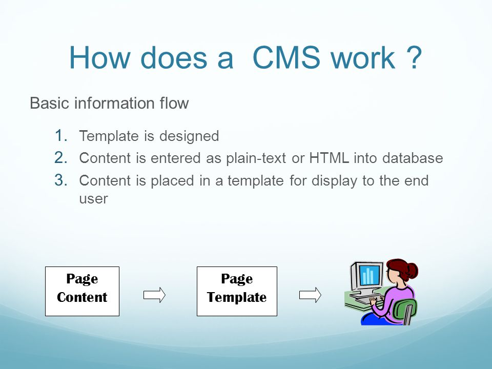 How does a CMS work Basic information flow Template is designed
