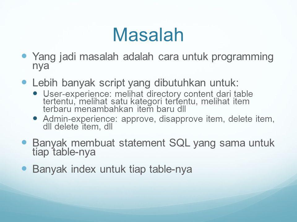 Masalah Yang jadi masalah adalah cara untuk programming nya