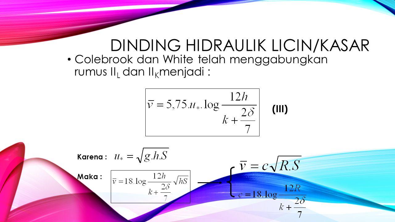 Dinding Hidraulik Licin/Kasar