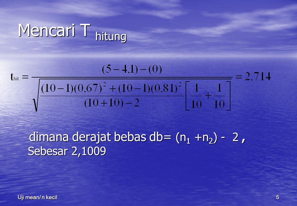 Mencari T hitung dimana derajat bebas db= (n1 +n2) - 2 , Sebesar 2,1009 Uji mean/ n kecil