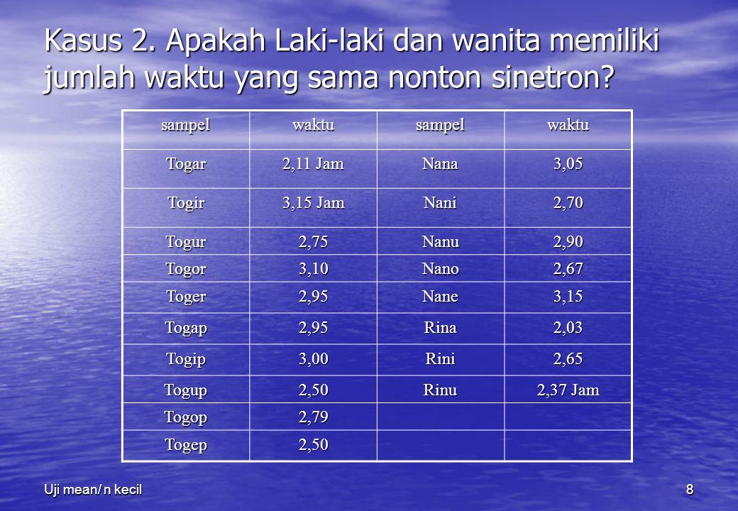 Kasus 2. Apakah Laki-laki dan wanita memiliki jumlah waktu yang sama nonton sinetron