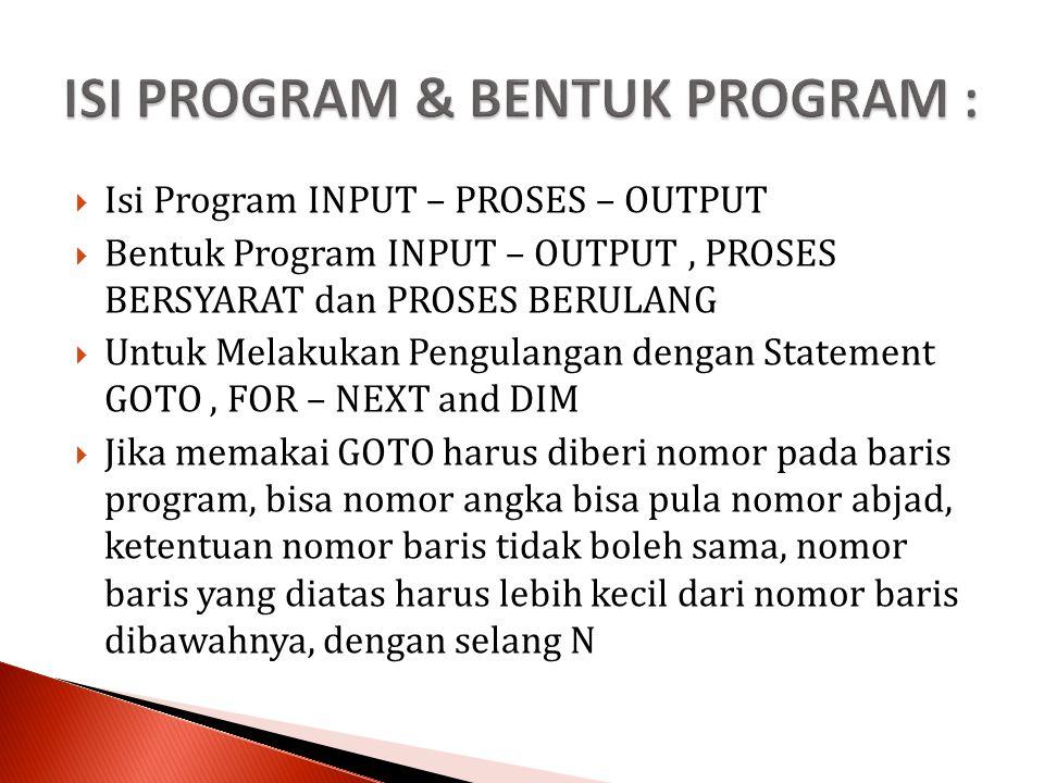 ISI PROGRAM & BENTUK PROGRAM :