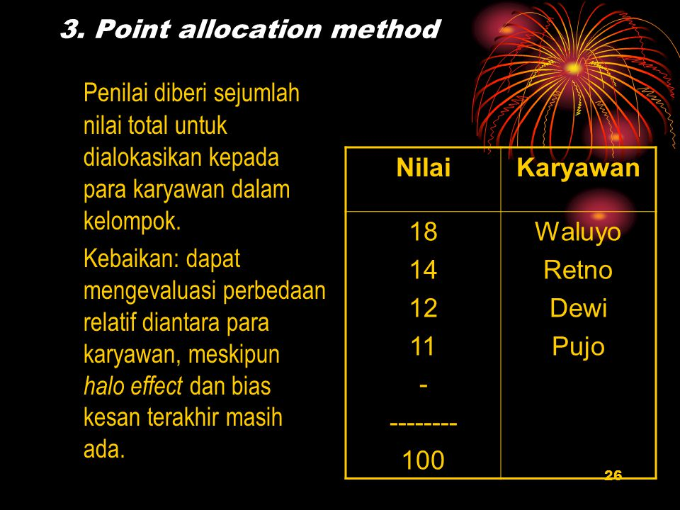 3. Point allocation method