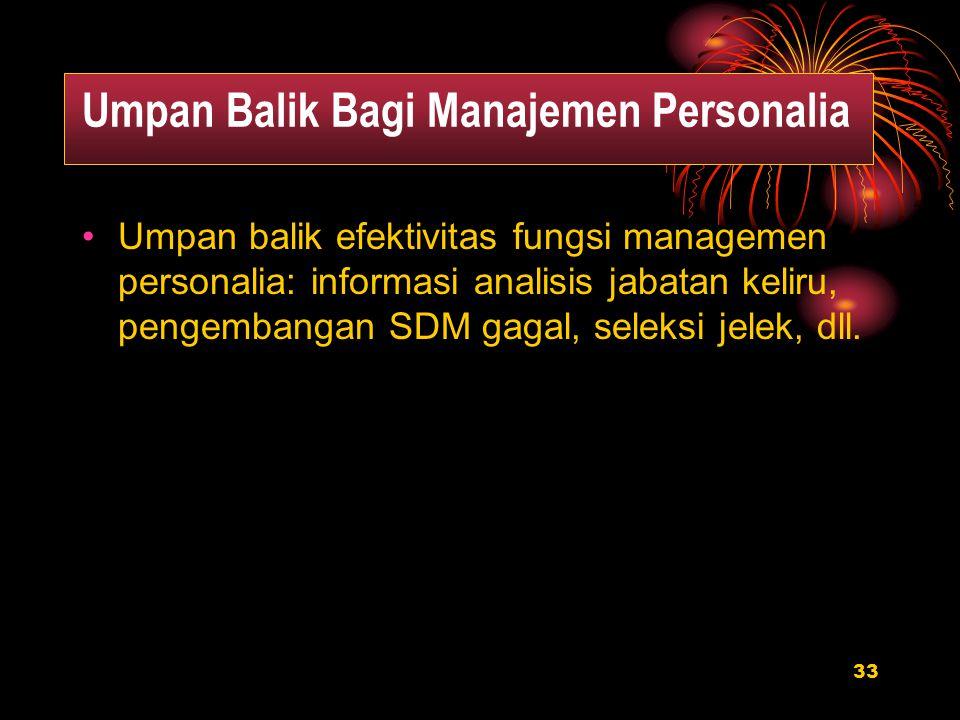 Umpan Balik Bagi Manajemen Personalia
