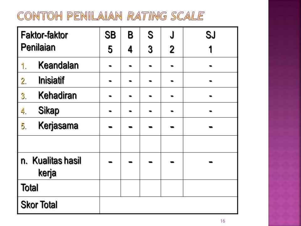 Contoh Penilaian Rating Scale