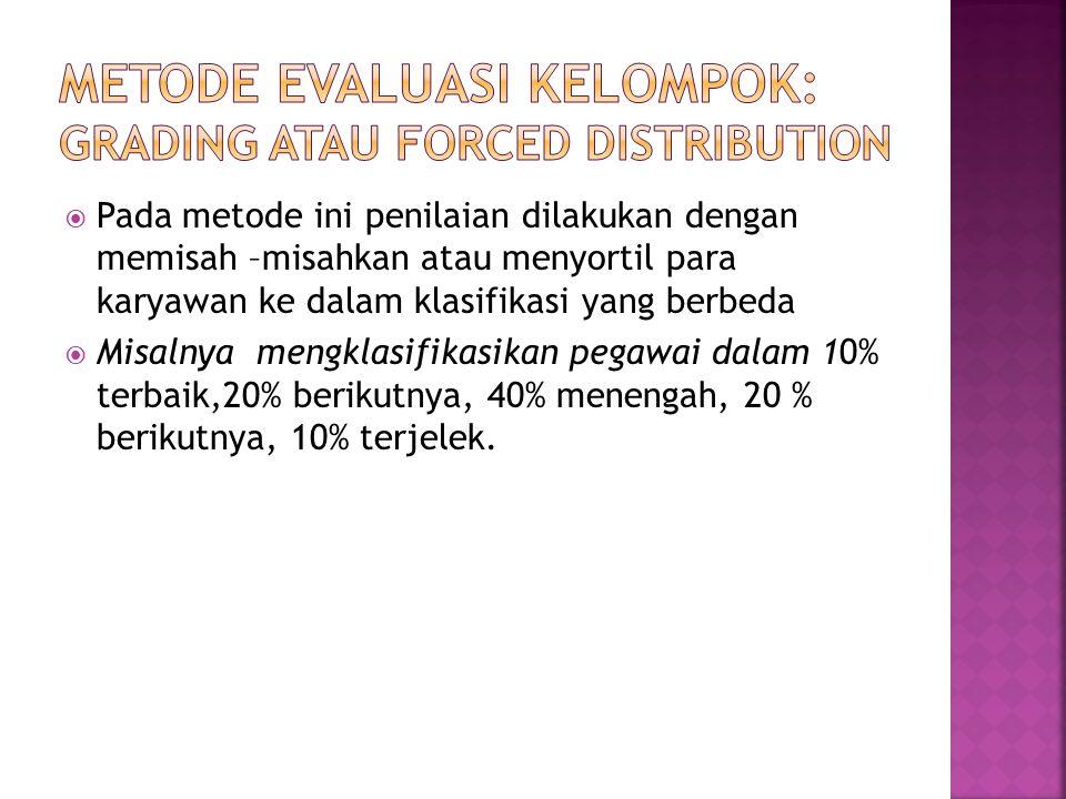 Metode evaluasi kelompok: Grading atau forced distribution