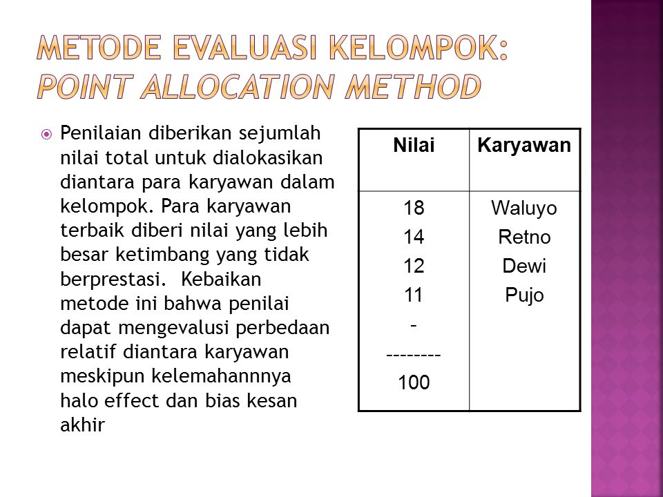 Metode evaluasi kelompok: Point allocation method