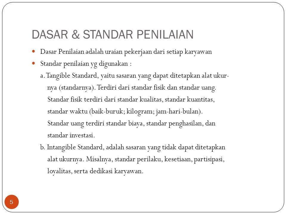 DASAR & STANDAR PENILAIAN