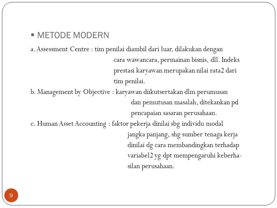 METODE MODERN