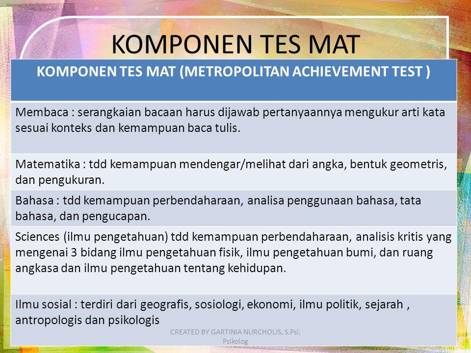 KOMPONEN TES MAT (METROPOLITAN ACHIEVEMENT TEST )