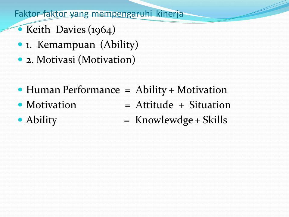 Faktor-faktor yang mempengaruhi kinerja