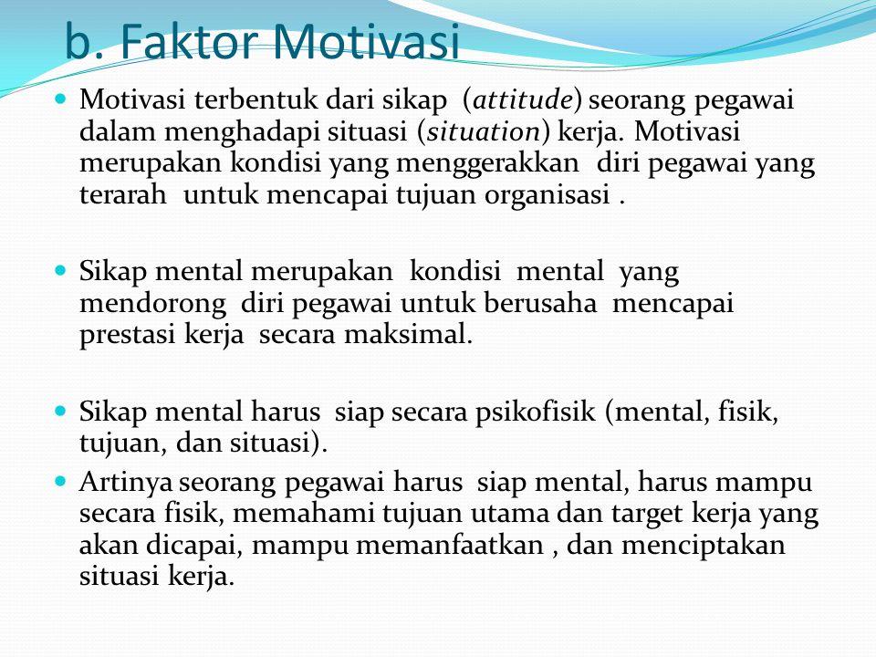 b. Faktor Motivasi