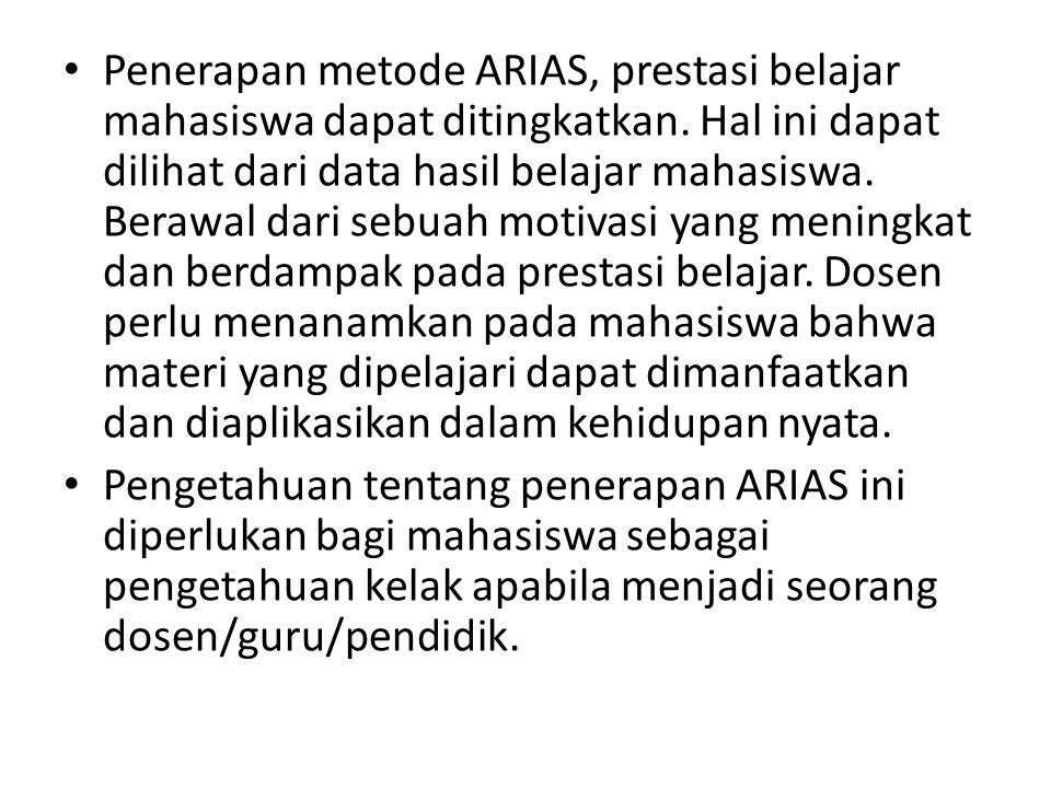 Penerapan metode ARIAS, prestasi belajar mahasiswa dapat ditingkatkan